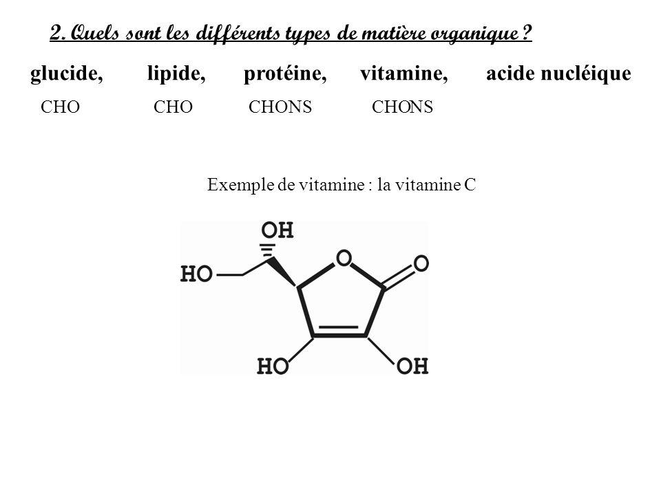 2. Quels sont les différents types de matière organique ? glucide, lipide, protéine, vitamine, acide nucléique Exemple de vitamine : la vitamine C CHO