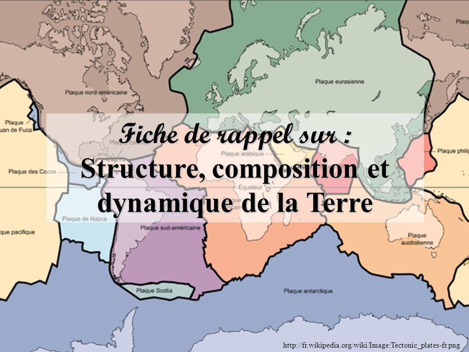Fiche de rappel sur : Structure, composition et dynamique de la Terre http://fr.wikipedia.org/wiki/Image:Tectonic_plates-fr.png