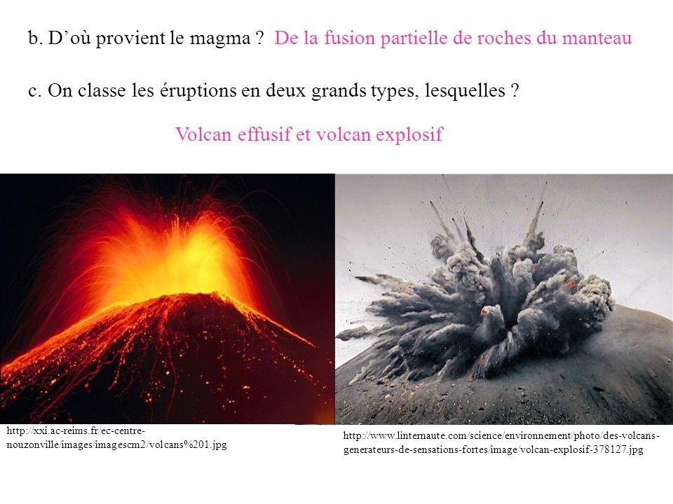 b. Doù provient le magma ? c. On classe les éruptions en deux grands types, lesquelles ? De la fusion partielle de roches du manteau Volcan effusif et