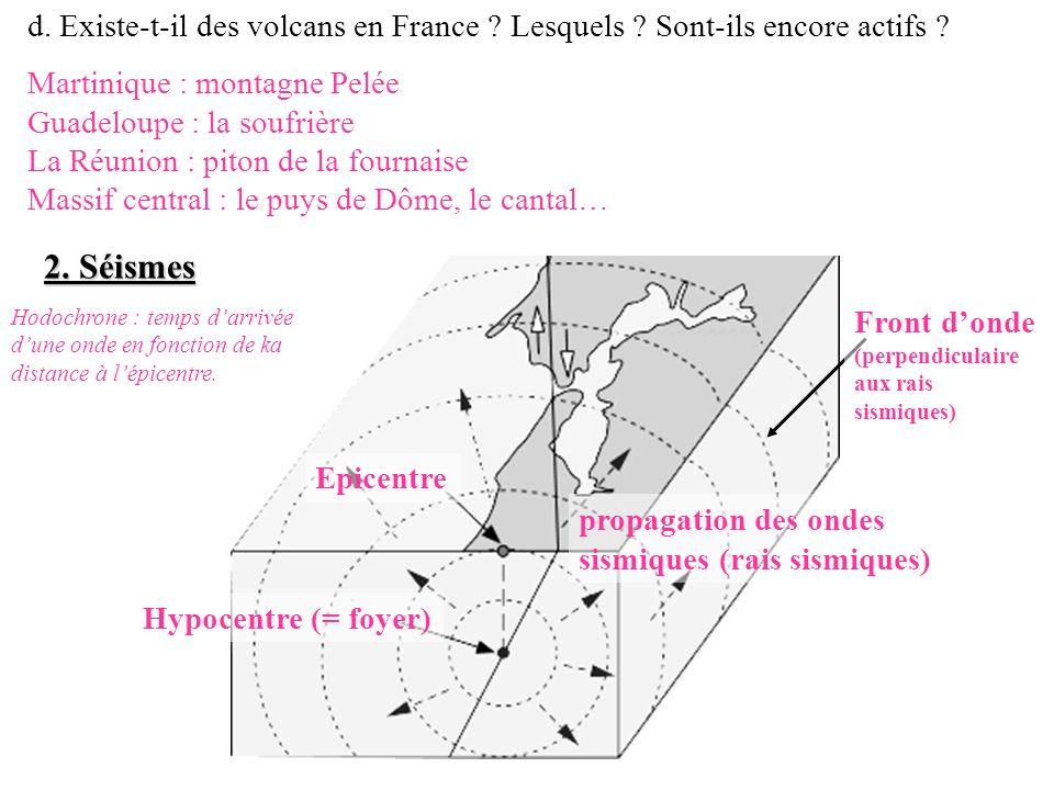 d. Existe-t-il des volcans en France ? Lesquels ? Sont-ils encore actifs ? Martinique : montagne Pelée Guadeloupe : la soufrière La Réunion : piton de