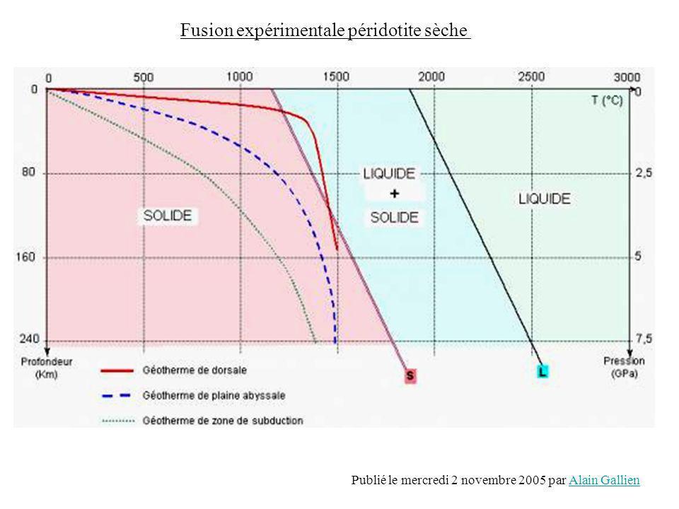 Fusion expérimentale péridotite sèche Publié le mercredi 2 novembre 2005 par Alain GallienAlain Gallien