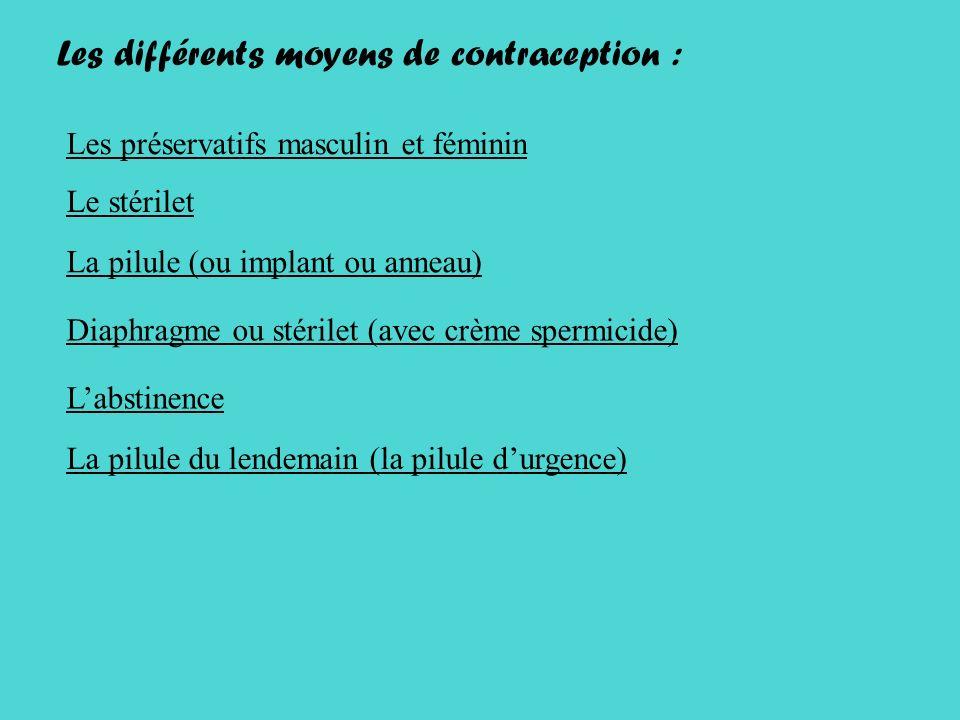 Les différents moyens de contraception : Les préservatifs masculin et féminin Le stérilet La pilule (ou implant ou anneau) Diaphragme ou stérilet (ave