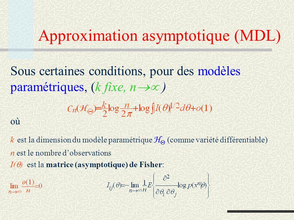 Conditions sufisantes C n ( H )<, |I( )| 1/2 d < reste eloigné de la frontière de.