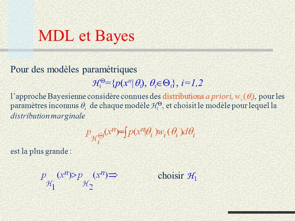 La marginale de Bayes est un code universel ( countable (Bayes better than 2-part coding!)