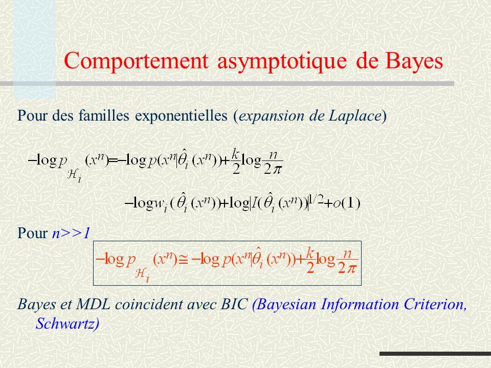 Jeffreys prior, Bayes et MDL Pour les distributions a priori de Jeffrey: alors : Note: MDL et Bayes sont des approches différentes: MDL nest pas basé sur des supposions sur la vraie distribution des données, ce que nest pas le cas pour Bayes.