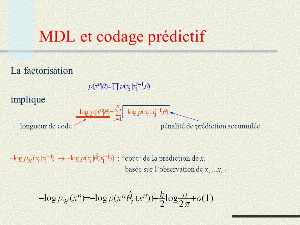 Pointers pour en savoir plus MDL idéal et Complexité de Kolomogorov Vytanyi (Amsterdam, http://homepages.cwi.nl/~paulv/) MDL avec complexité paramétrique infinie Rissanen ( Helsinki ), T.