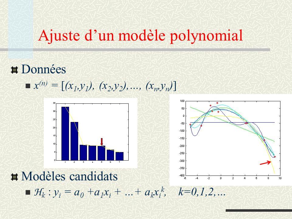 Segmentation non-supervisée Données x (n) = [x 1, x 2,…, x n ]