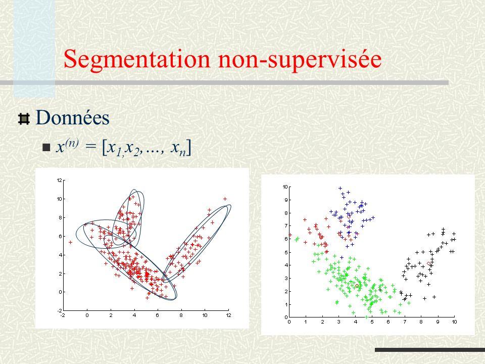Ajuste dune distribution de probabilité Données x (n) = [x 1, x 2,…, x n ] Modèles candidats H 1 : x i N (x i :, ) H 2 : x i (2 e - x|
