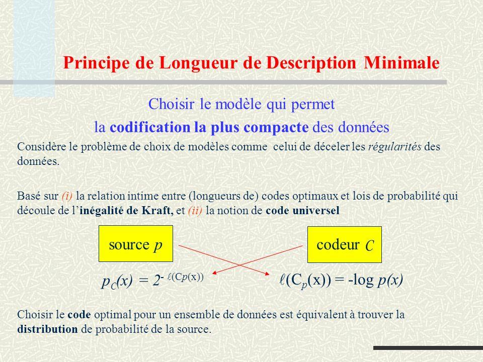 Définitions et notation Modèle probabiliste H ={p (x n ), } peut être : fini, dénombrable, continu...