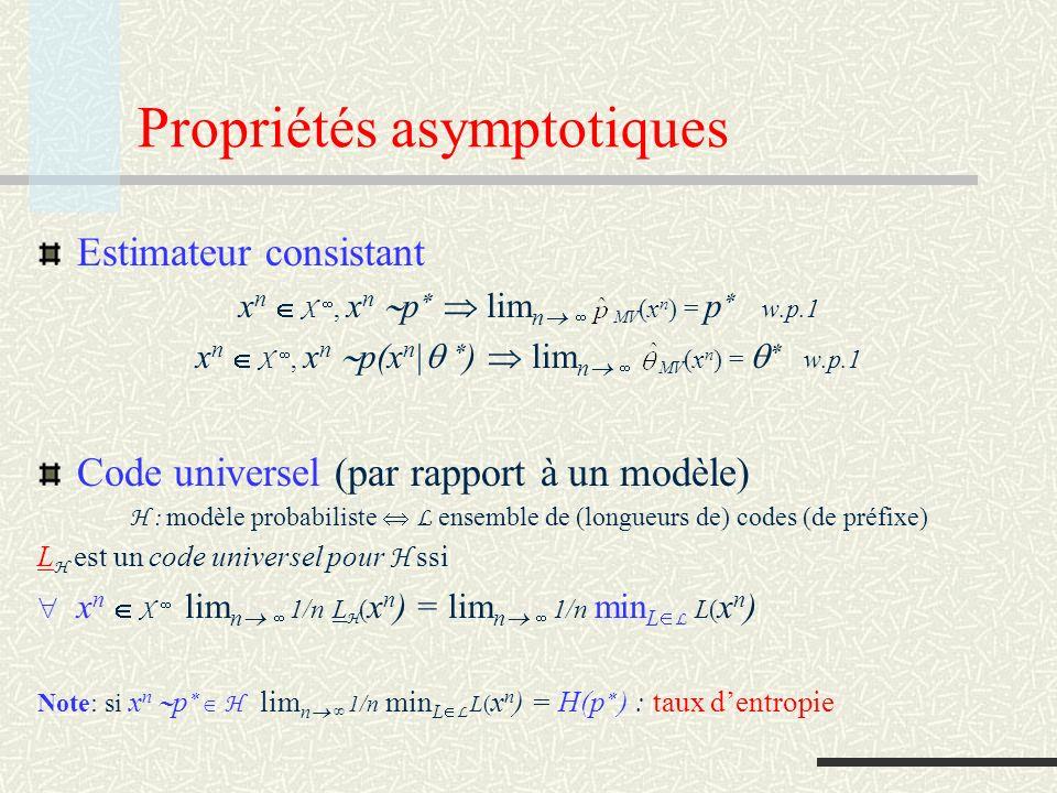 Pénalité dun code/modèle (p) par rapport à un modèle H (ensemble de codes/modèles) Pénalité P p, H (x n ) = -log p(x n ) – min q H ( -log q(x n ) ) Modèle paramétrique P p, H (x n ) = -log p(x n ) + log p( x n | MV (x n ) ) Pénalité au pire cas P p, H = max x n X P p, H (x n ) = max x n X [ -log p(x n ) - min q H ( -log q(x n ) ) ]