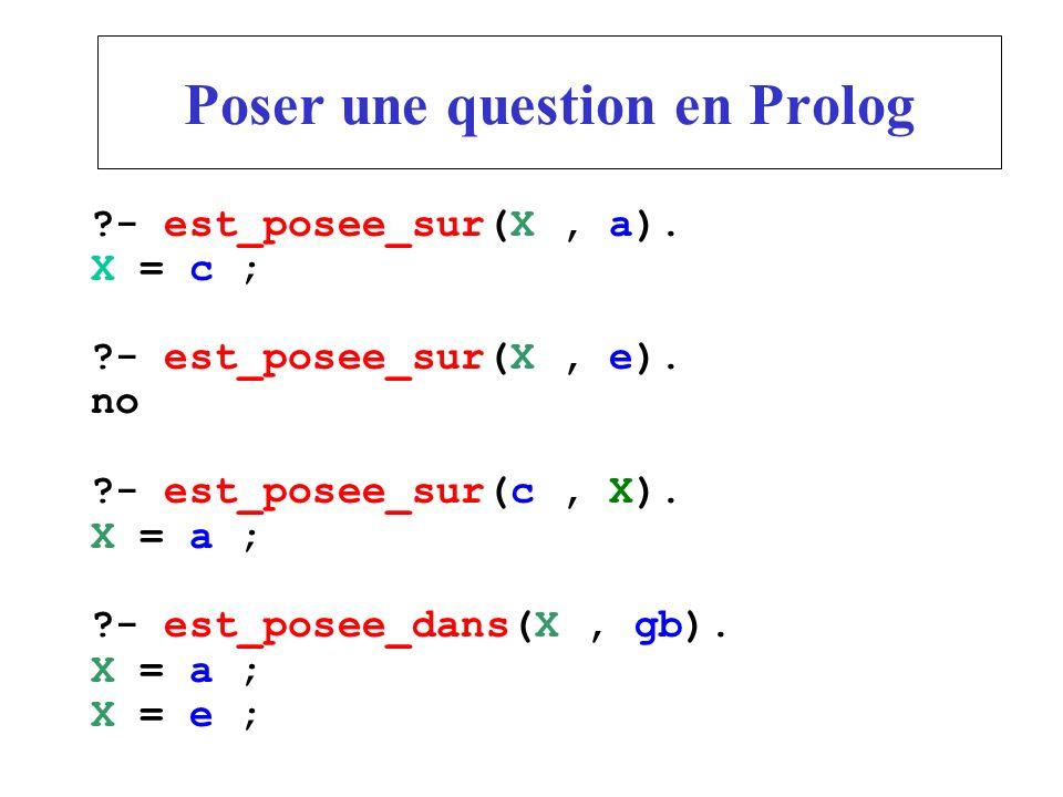 Poser une question en Prolog ?- est_posee_sur(X, a). X = c ; ?- est_posee_sur(X, e). no ?- est_posee_sur(c, X). X = a ; ?- est_posee_dans(X, gb). X =