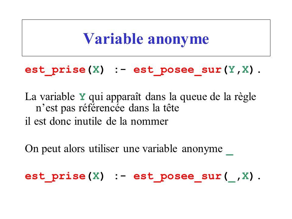 Variable anonyme est_prise(X) :- est_posee_sur(Y,X). La variable Y qui apparaît dans la queue de la règle nest pas référencée dans la tête il est donc