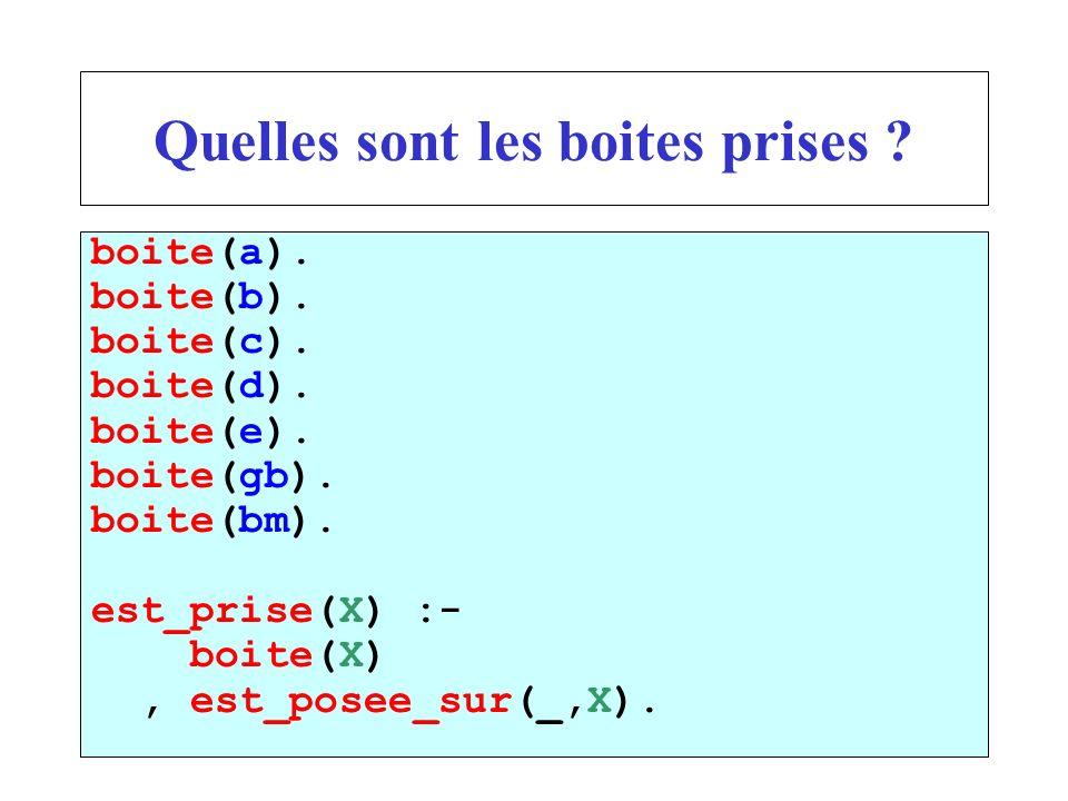 Quelles sont les boites prises ? boite(a). boite(b). boite(c). boite(d). boite(e). boite(gb). boite(bm). est_prise(X) :- boite(X), est_posee_sur(_,X).