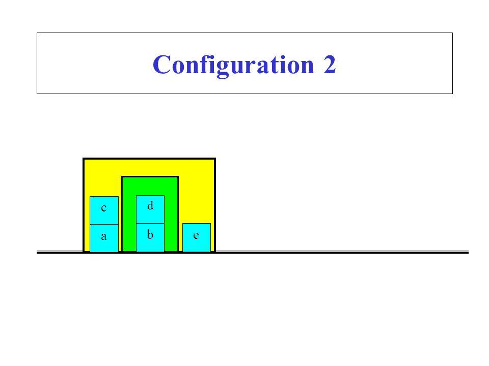 Configuration 2 a c eb d