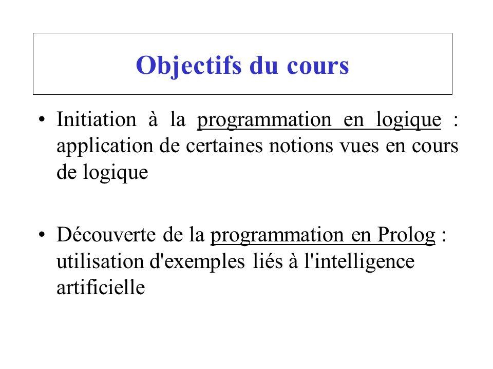 Objectifs du cours Initiation à la programmation en logique : application de certaines notions vues en cours de logique Découverte de la programmation