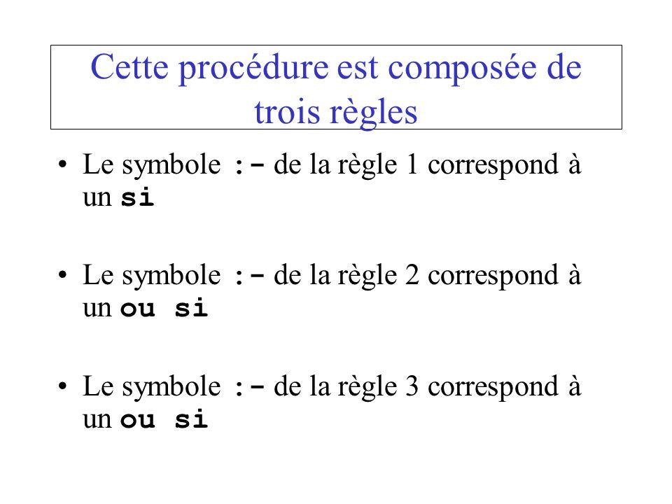Cette procédure est composée de trois règles Le symbole :- de la règle 1 correspond à un si Le symbole :- de la règle 2 correspond à un ou si Le symbo