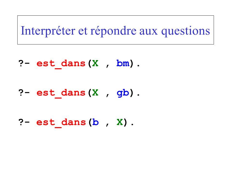 Interpréter et répondre aux questions ?- est_dans(X, bm). ?- est_dans(X, gb). ?- est_dans(b, X).
