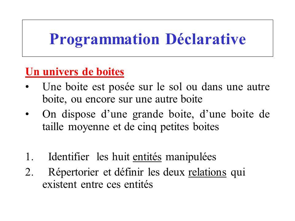 Programmation Déclarative Un univers de boites Une boite est posée sur le sol ou dans une autre boite, ou encore sur une autre boite On dispose dune g