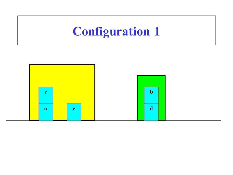 Configuration 1 a c ed b