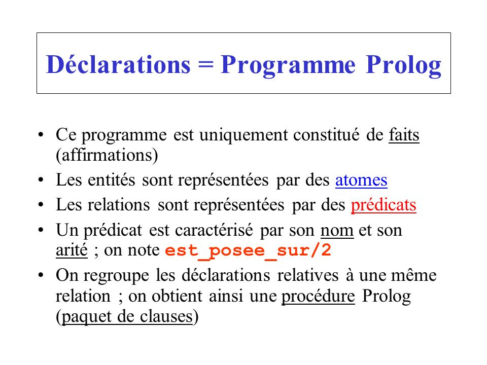 Déclarations = Programme Prolog Ce programme est uniquement constitué de faits (affirmations) Les entités sont représentées par des atomes Les relatio