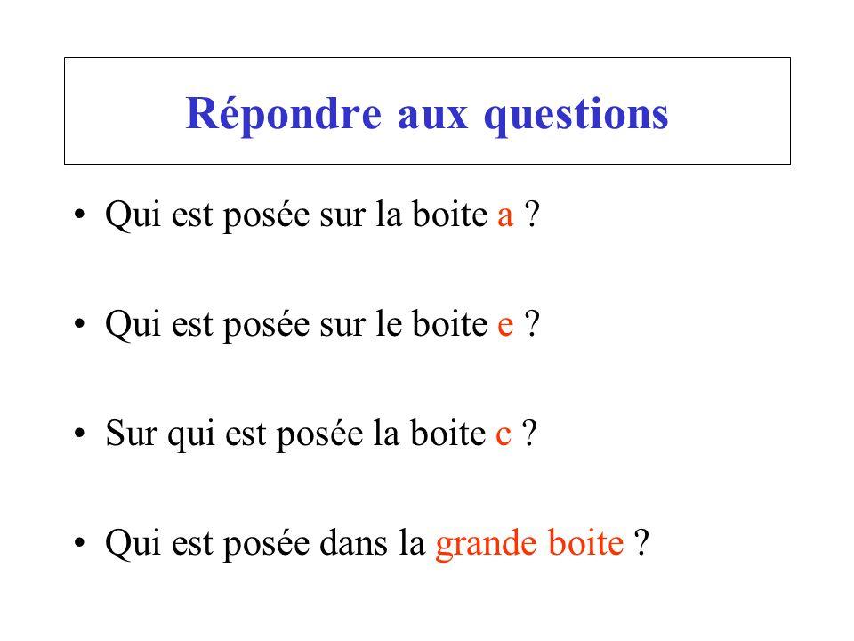 Interpréter les questions Prolog ?- est_posee_sur(X,Y).