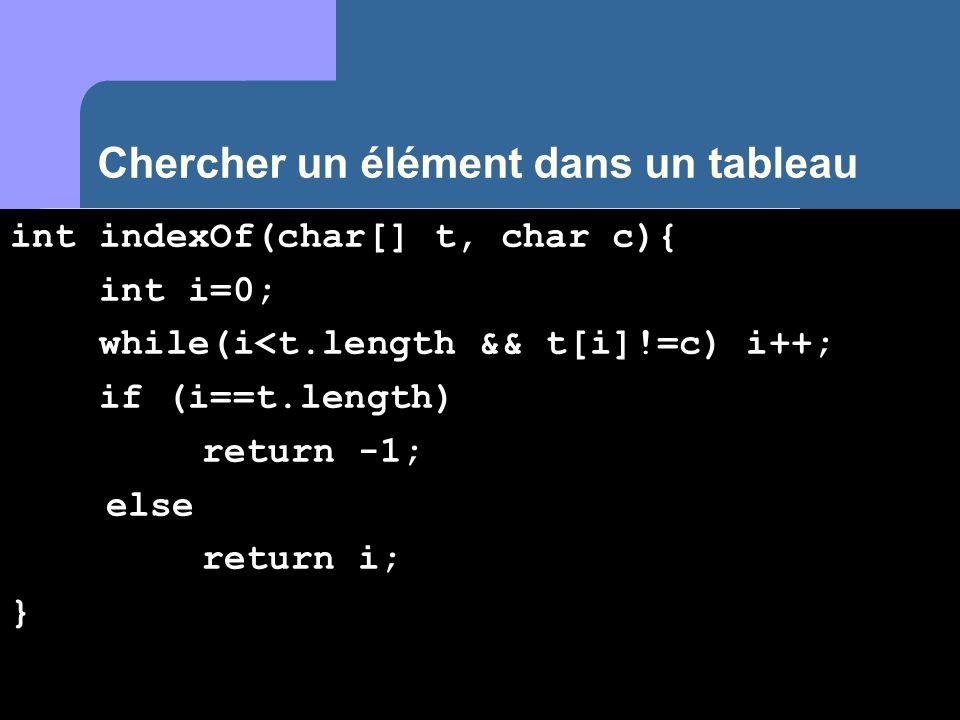 Chercher un élément dans un tableau int indexOf(char[] t, char c){ int i=0; while(i<t.length && t[i]!=c) i++; if (i==t.length) return -1; else return