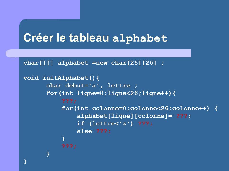 Créer le tableau alphabet char[][] alphabet =new char[26][26] ; void initAlphabet(){ char debut='a', lettre ; for(int ligne=0;ligne<26;ligne++){ ???;