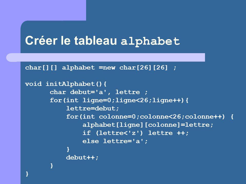 Créer le tableau alphabet char[][] alphabet =new char[26][26] ; void initAlphabet(){ char debut='a', lettre ; for(int ligne=0;ligne<26;ligne++){ lettr