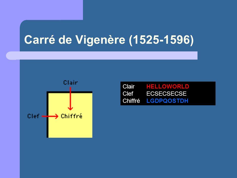 Carré de Vigenère (1525-1596) ClairHELLOWORLD ClefECSECSECSE ChiffréLGDPQOSTDH