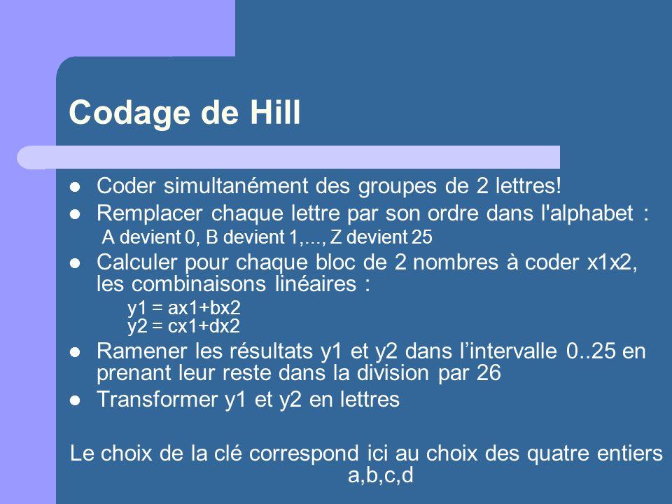 Codage de Hill Coder simultanément des groupes de 2 lettres! Remplacer chaque lettre par son ordre dans l'alphabet : A devient 0, B devient 1,..., Z d