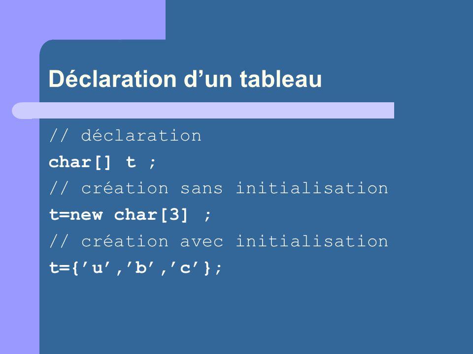 Déclaration dun tableau // déclaration char[] t ; // création sans initialisation t=new char[3] ; // création avec initialisation t={u,b,c};