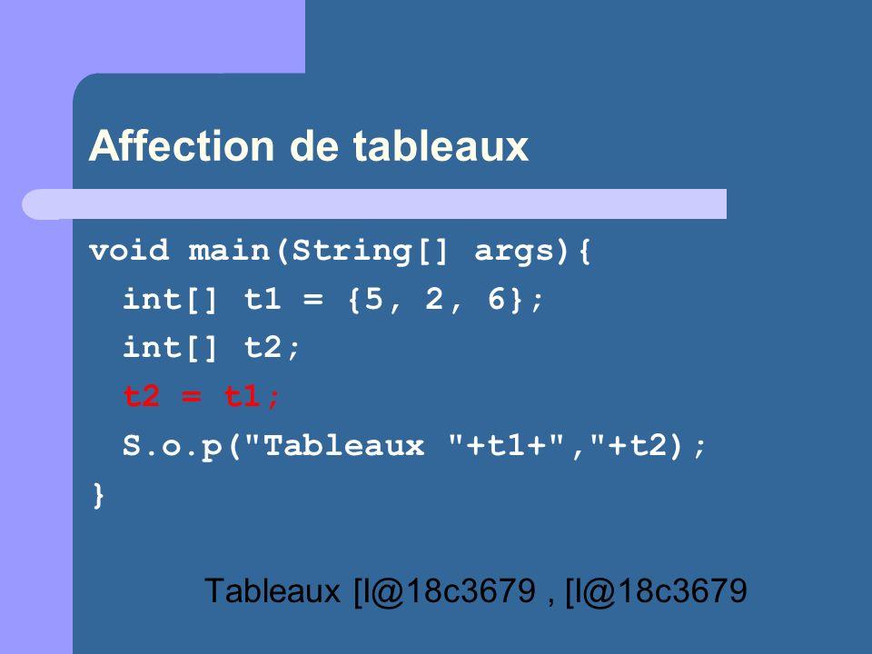 Affection de tableaux void main(String[] args){ int[] t1 = {5, 2, 6}; int[] t2; t2 = t1; S.o.p(