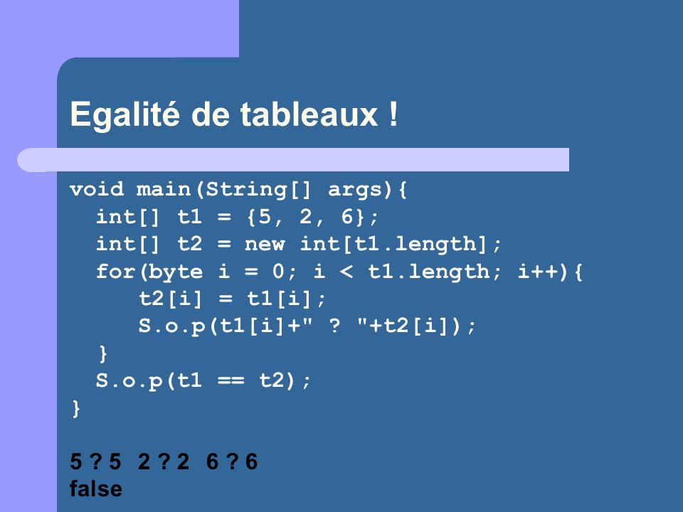Egalité de tableaux ! void main(String[] args){ int[] t1 = {5, 2, 6}; int[] t2 = new int[t1.length]; for(byte i = 0; i < t1.length; i++){ t2[i] = t1[i