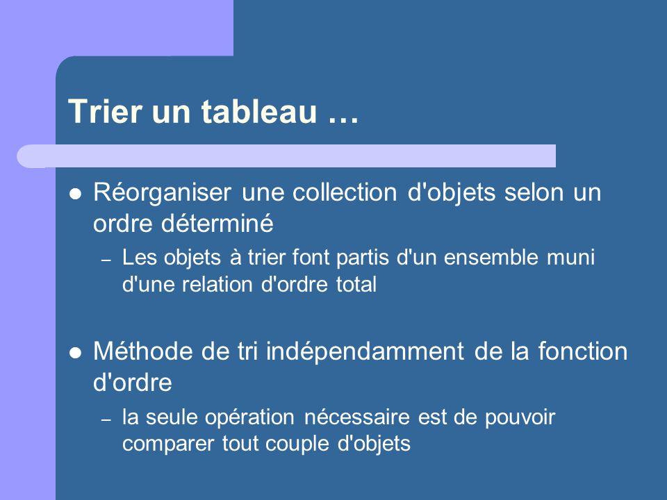 Trier un tableau … Réorganiser une collection d'objets selon un ordre déterminé – Les objets à trier font partis d'un ensemble muni d'une relation d'o