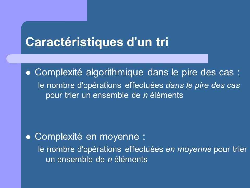 Caractéristiques d'un tri Complexité algorithmique dans le pire des cas : le nombre d'opérations effectuées dans le pire des cas pour trier un ensembl