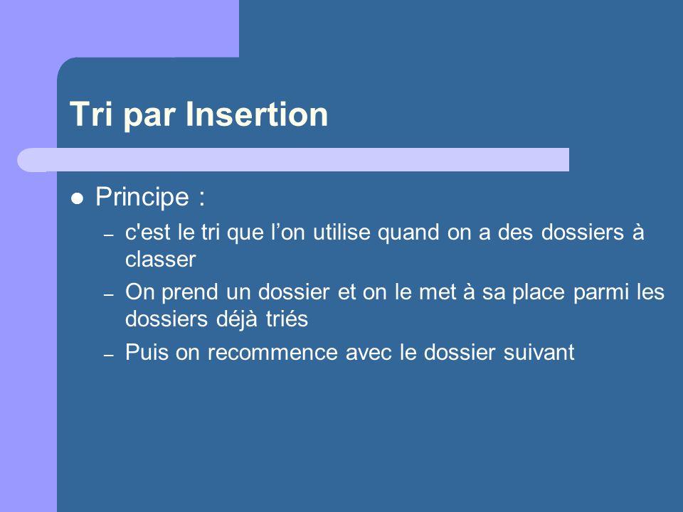 Tri par Insertion Principe : – c'est le tri que lon utilise quand on a des dossiers à classer – On prend un dossier et on le met à sa place parmi les