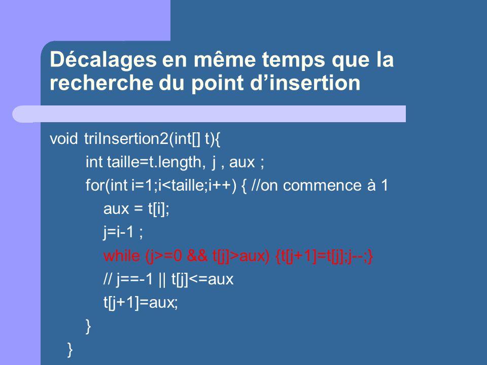 Décalages en même temps que la recherche du point dinsertion void triInsertion2(int[] t){ int taille=t.length, j, aux ; for(int i=1;i<taille;i++) { //