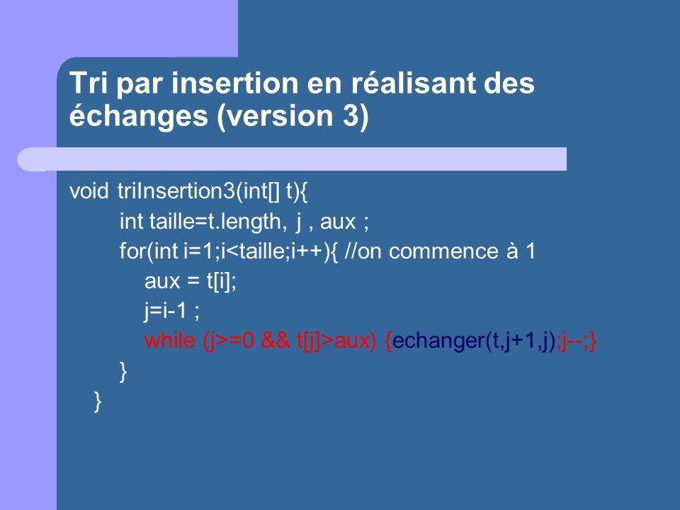 Tri par insertion en réalisant des échanges (version 3) void triInsertion3(int[] t){ int taille=t.length, j, aux ; for(int i=1;i<taille;i++){ //on com