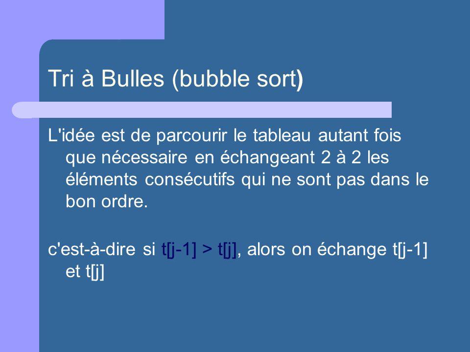 Tri à Bulles (bubble sort) L'idée est de parcourir le tableau autant fois que nécessaire en échangeant 2 à 2 les éléments consécutifs qui ne sont pas