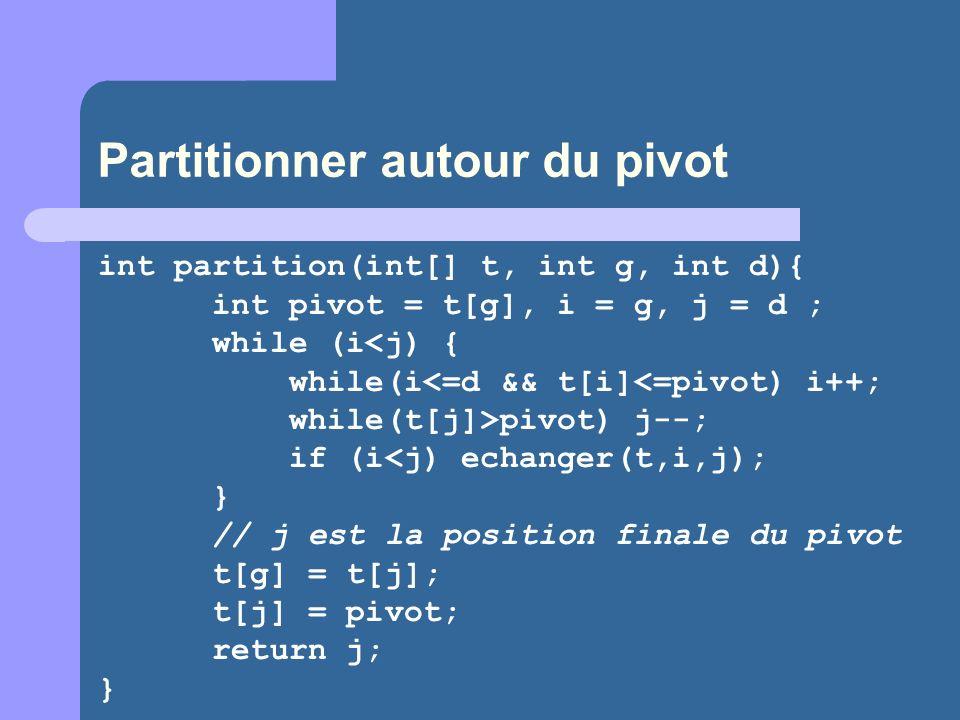 Partitionner autour du pivot int partition(int[] t, int g, int d){ int pivot = t[g], i = g, j = d ; while (i<j) { while(i<=d && t[i]<=pivot) i++; whil