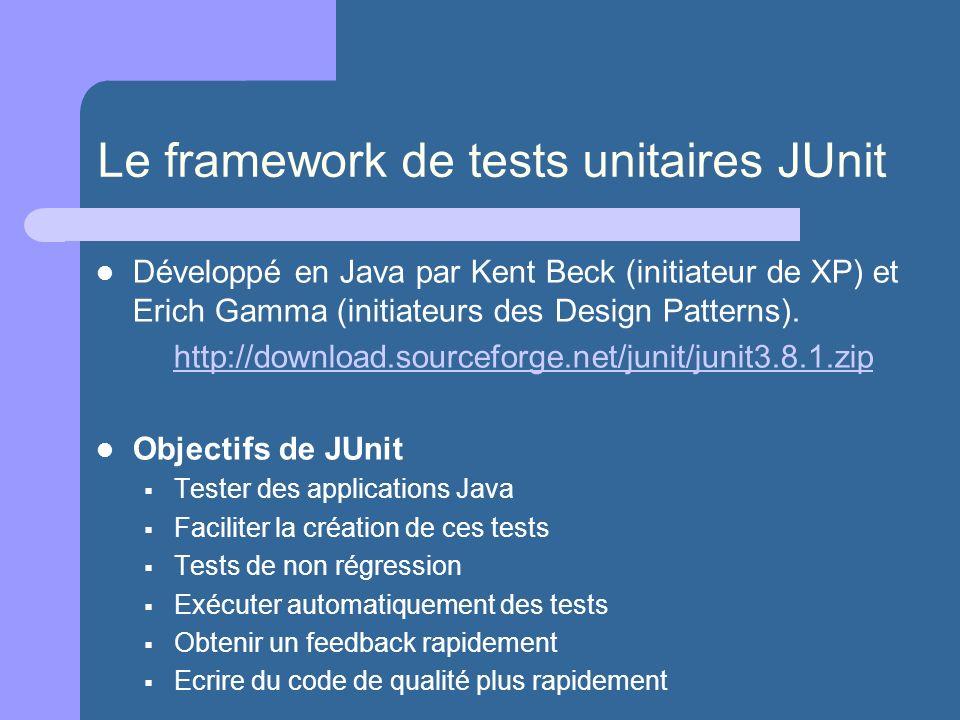 Le framework de tests unitaires JUnit Développé en Java par Kent Beck (initiateur de XP) et Erich Gamma (initiateurs des Design Patterns).