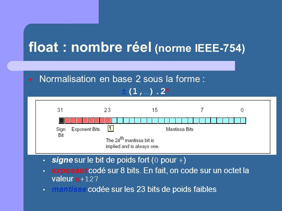 float : nombre réel (norme IEEE-754) Normalisation en base 2 sous la forme : (1,…).2 n signe sur le bit de poids fort ( 0 pour + ) exposant codé sur 8 bits.