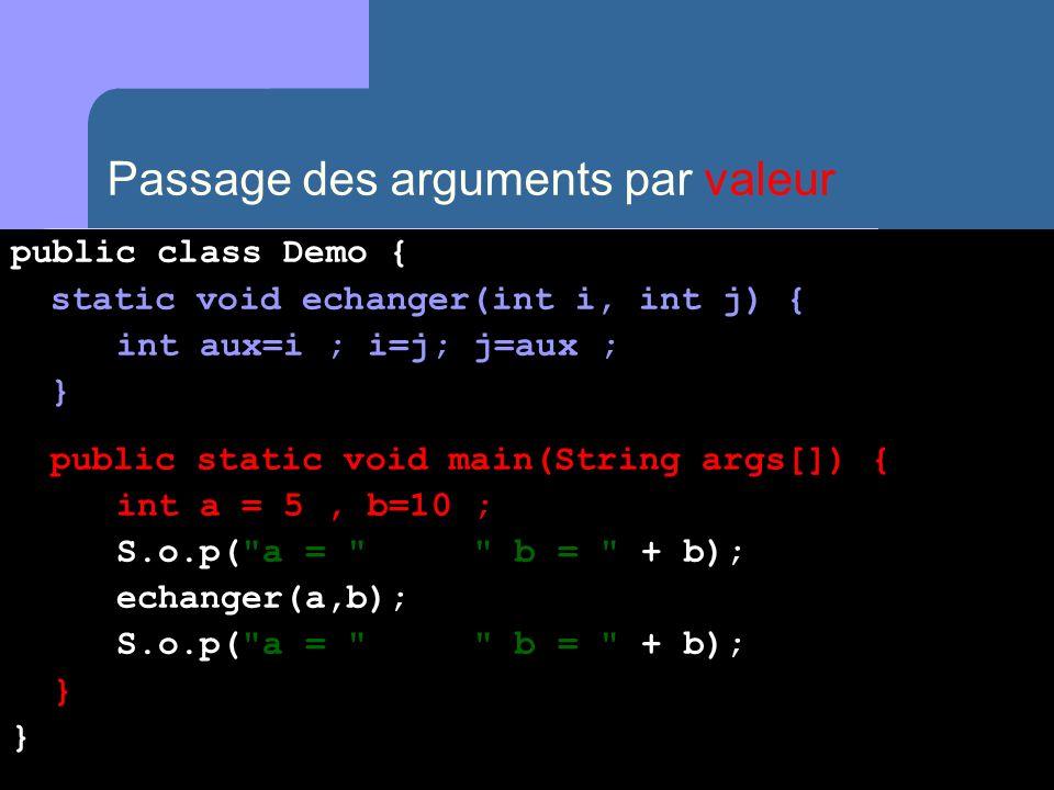 Passage des arguments par valeur public class Demo { static void echanger(int i, int j) { int aux=i ; i=j; j=aux ; } public static void main(String args[]) { int a = 5, b=10 ; S.o.p( a = + a+ b = + b); echanger(a,b); S.o.p( a = + a+ b = + b); } }