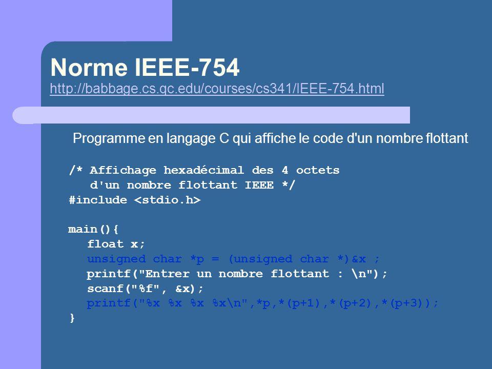 Norme IEEE-754 http://babbage.cs.qc.edu/courses/cs341/IEEE-754.html http://babbage.cs.qc.edu/courses/cs341/IEEE-754.html Programme en langage C qui affiche le code d un nombre flottant /* Affichage hexadécimal des 4 octets d un nombre flottant IEEE */ #include main(){ float x; unsigned char *p = (unsigned char *)&x ; printf( Entrer un nombre flottant : \n ); scanf( %f , &x); printf( %x %x %x %x\n ,*p,*(p+1),*(p+2),*(p+3)); }