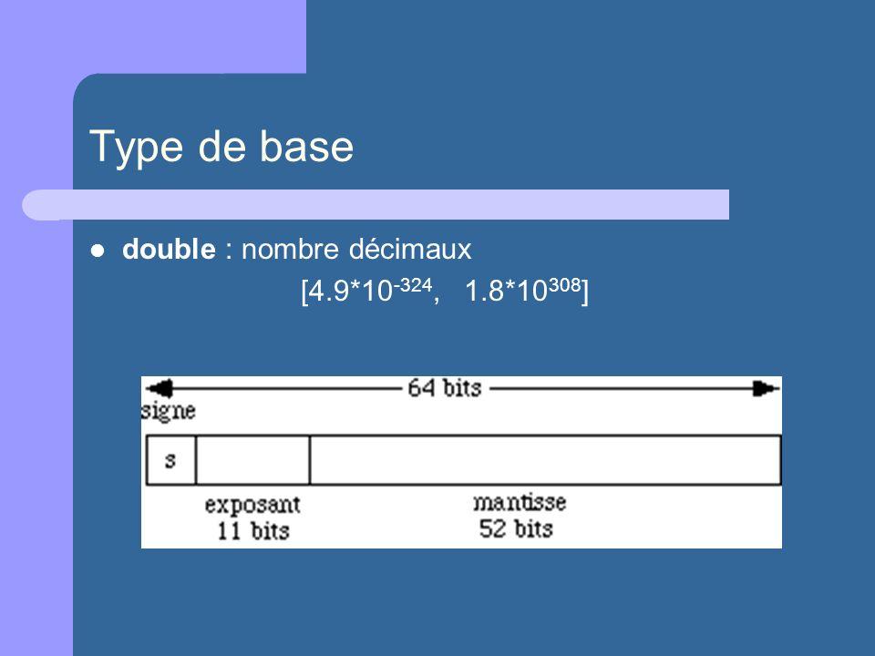 Type de base double : nombre décimaux [4.9*10 -324, 1.8*10 308 ]