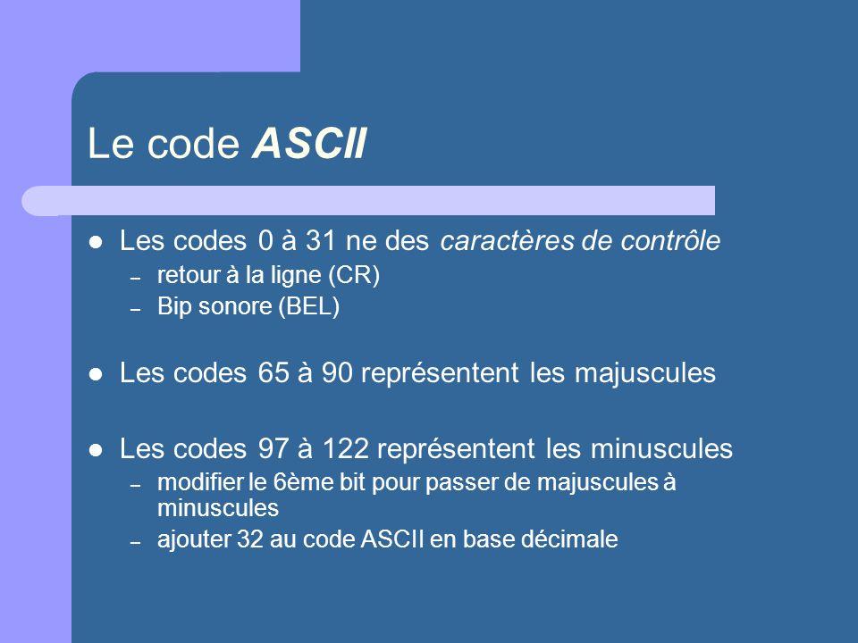 Le code ASCII Les codes 0 à 31 ne des caractères de contrôle – retour à la ligne (CR) – Bip sonore (BEL) Les codes 65 à 90 représentent les majuscules