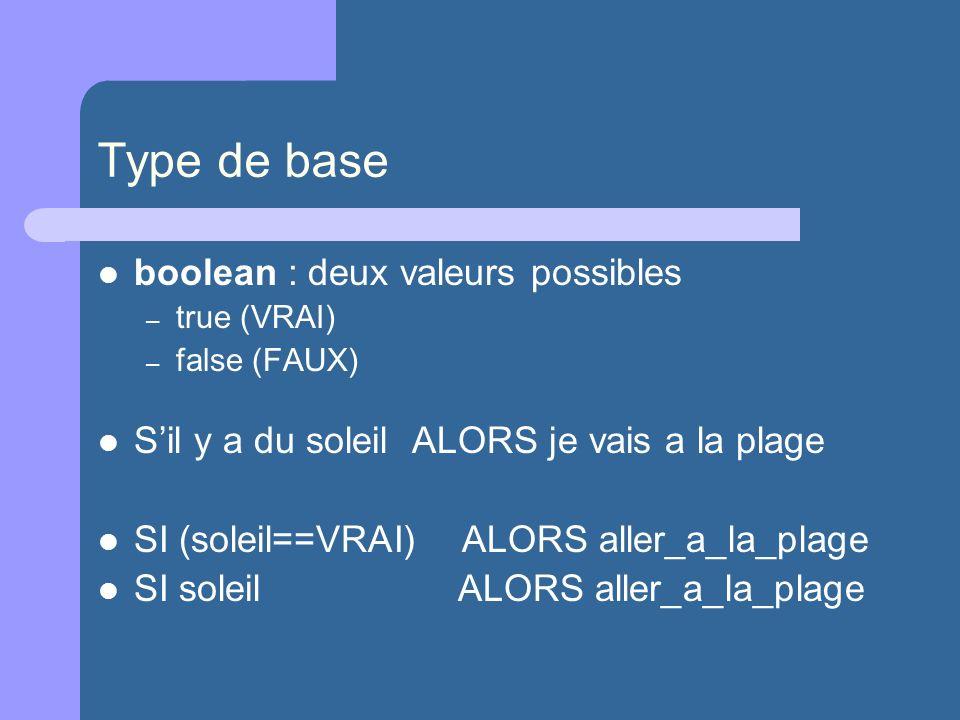 Type de base boolean : deux valeurs possibles – true (VRAI) – false (FAUX) Sil y a du soleil ALORS je vais a la plage SI (soleil==VRAI) ALORS aller_a_la_plage SI soleil ALORS aller_a_la_plage