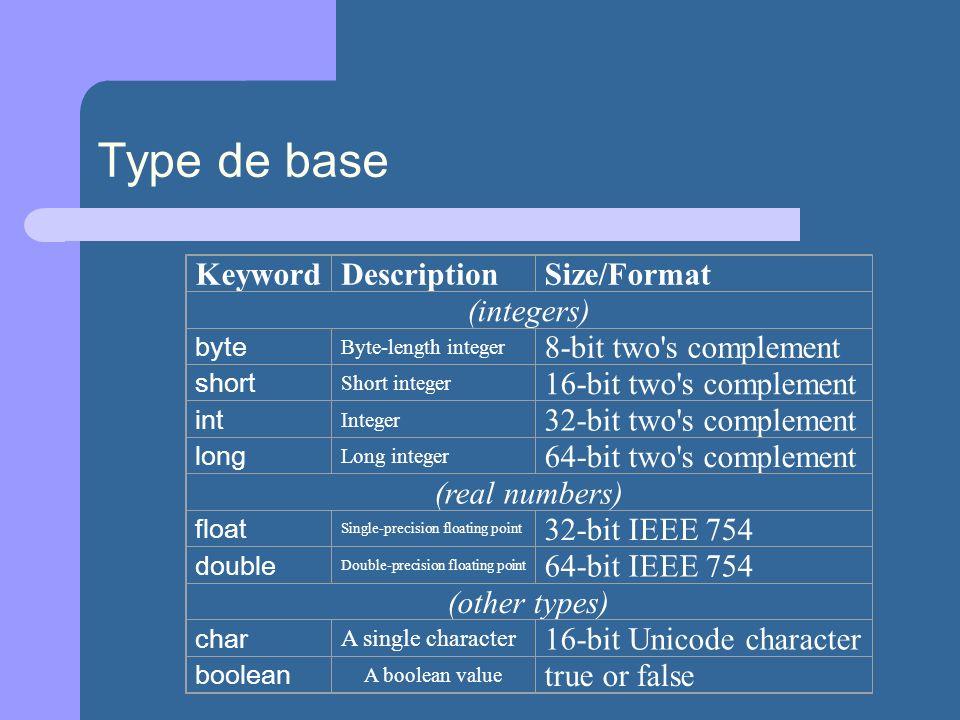 Type de base KeywordDescriptionSize/Format (integers) byte Byte-length integer 8-bit two s complement short Short integer 16-bit two s complement int Integer 32-bit two s complement long Long integer 64-bit two s complement (real numbers) float Single-precision floating point 32-bit IEEE 754 double Double-precision floating point 64-bit IEEE 754 (other types) char A single character 16-bit Unicode character boolean A boolean value true or false
