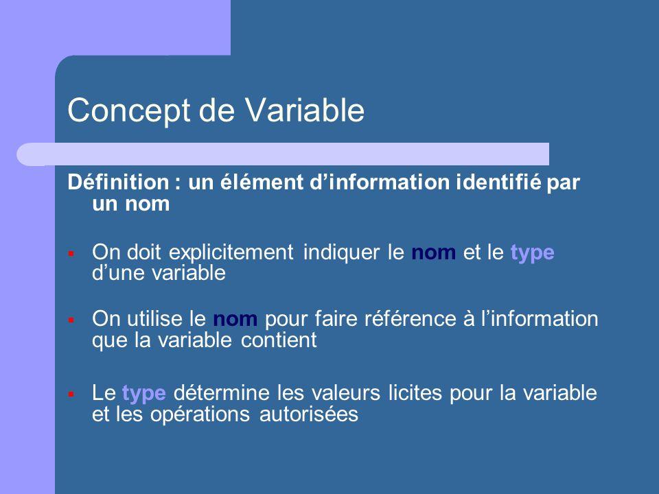 Concept de Variable Définition : un élément dinformation identifié par un nom On doit explicitement indiquer le nom et le type dune variable On utilise le nom pour faire référence à linformation que la variable contient Le type détermine les valeurs licites pour la variable et les opérations autorisées