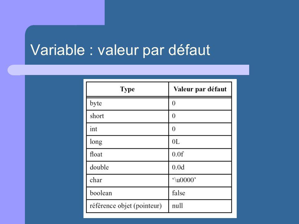 Variable : valeur par défaut
